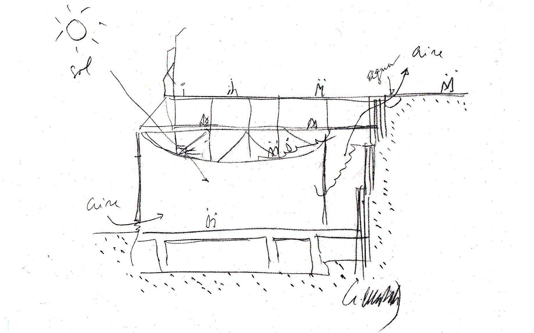 Eduardo chillida bailar sobre arquitectura for Oficina abierta definicion