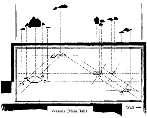 Diagram-ryoanji